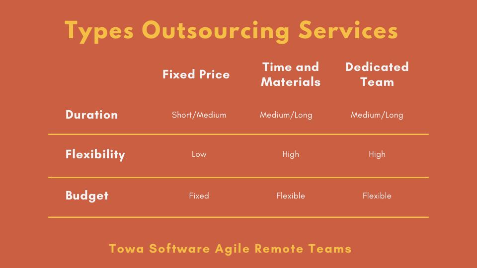 Towa Software Agile Remote Teams in Mexico